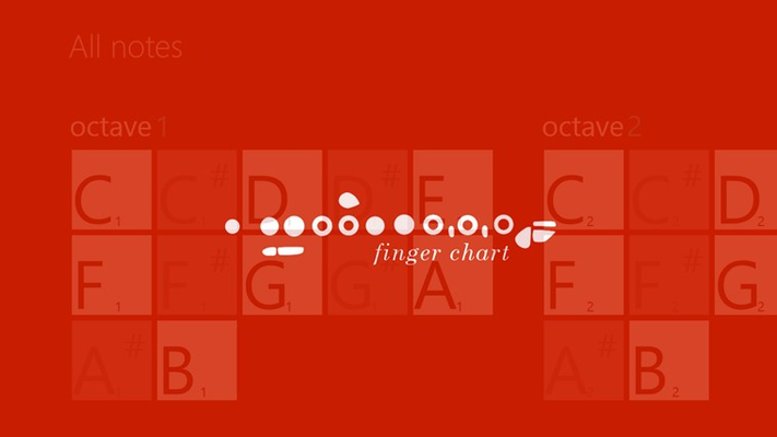 Finger chart - a must have for flutists