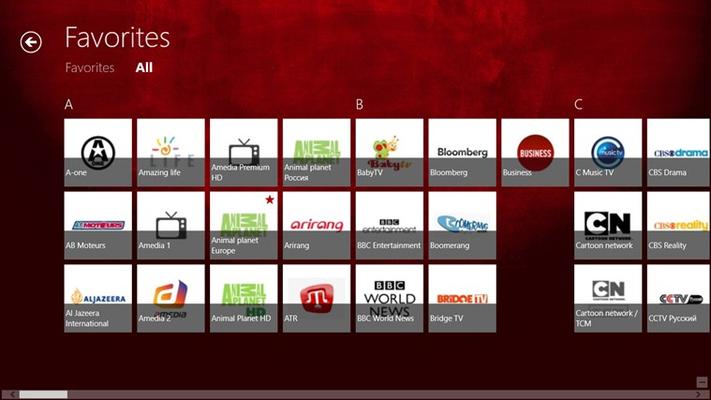 Favorite channels