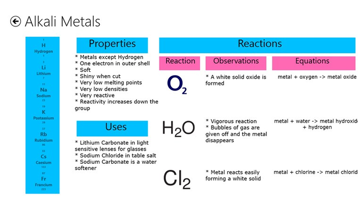 Detailed information about group I properties, uses and reactions.