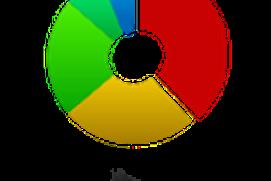Large Folder Searcher