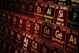 Apna Periodic Table