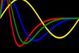 Waveform Synthesizer