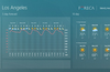 ForecaWeather for Windows 8
