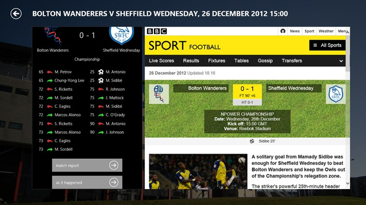 Match details, commentary and reports