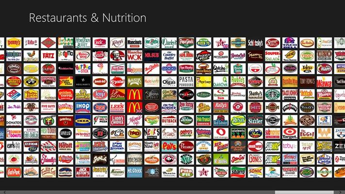 List of restaurants