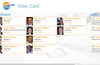Voter card with selected candidates and ballots shown