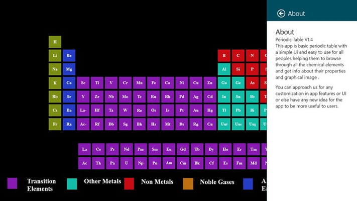Periodic_Table for Windows 8
