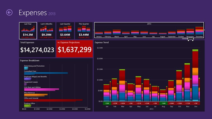 Datazen for Windows 8