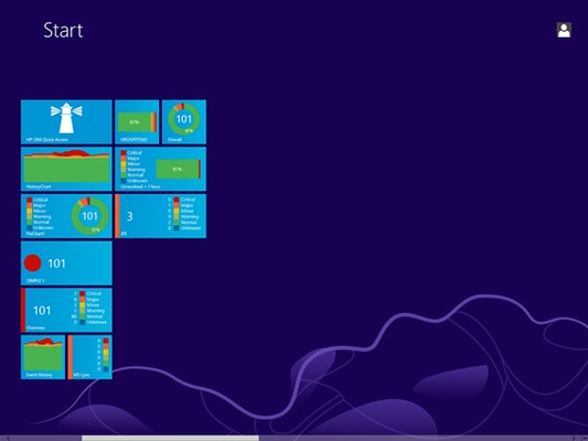 Dashboard widgets pinned onto the start screen