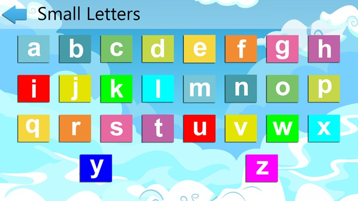 Interactive small ABC chart