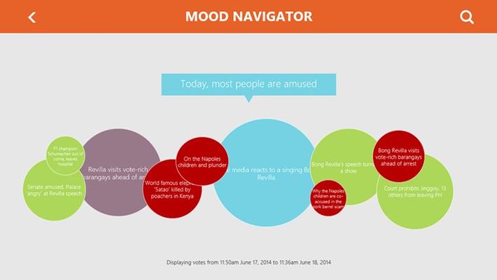 Mood Navigator