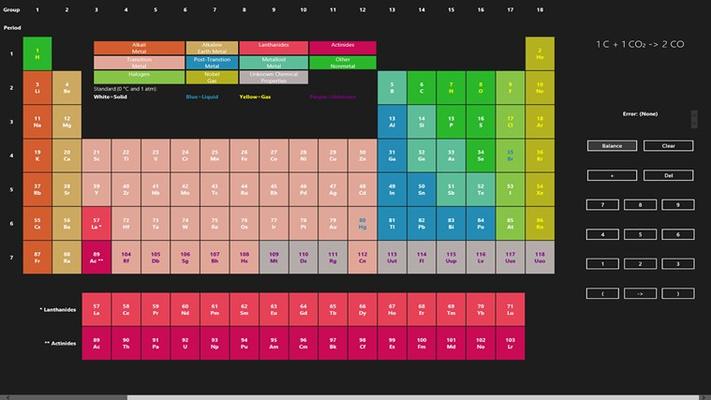 Chemical equation balancer.