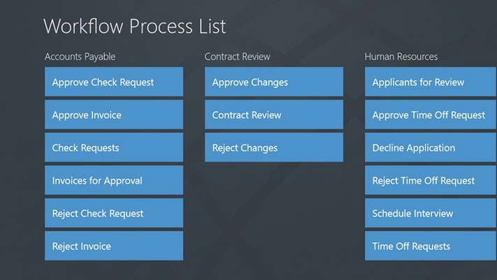 View assigned Workflow processes and queues.