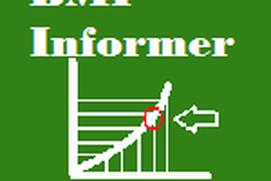 BMI Informer
