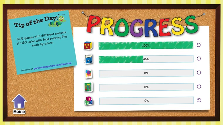 Paretzone- Progress reporting and tips for parents. Also reset individual games from this control panel