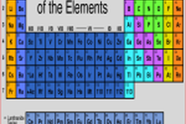 Match The Element