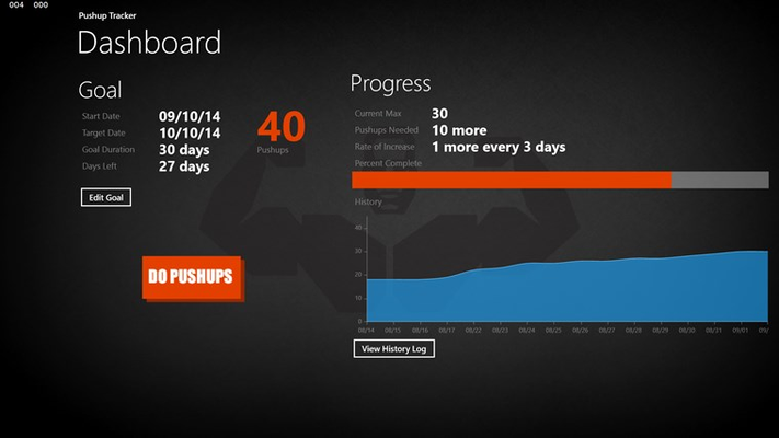 Dashboard with goal and progress information
