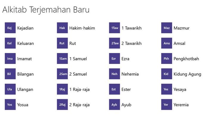Halaman untuk memilih kitab