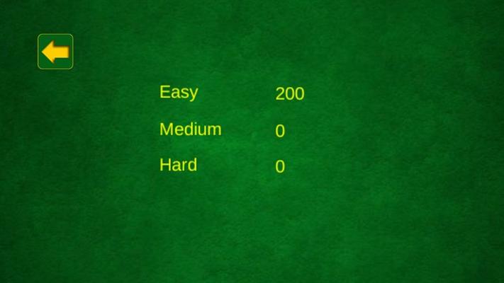 Game high score